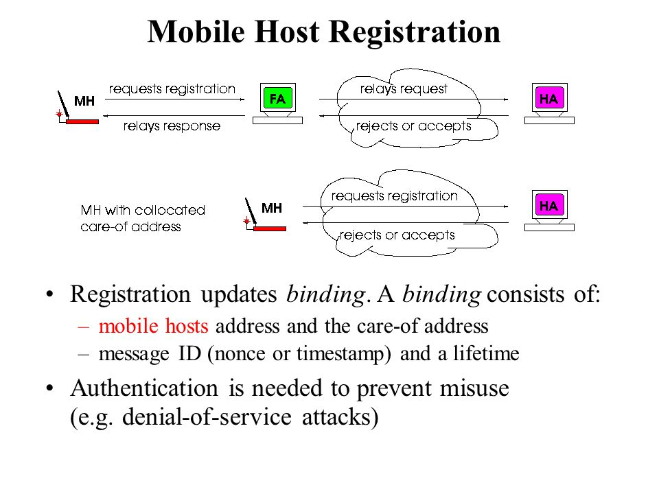 Mobile Host Registration Registration updates binding. A binding consists of: –mobile hosts address and the care-of address –message ID (nonce or time