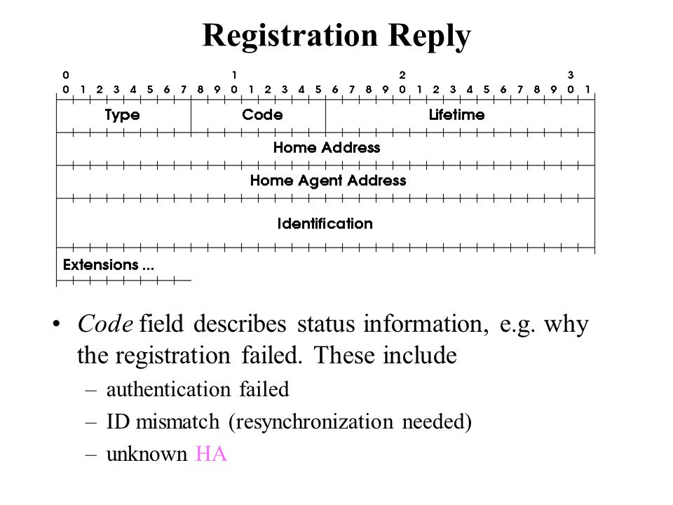 Registration Reply Code field describes status information, e.g. why the registration failed. These include –authentication failed –ID mismatch (resyn