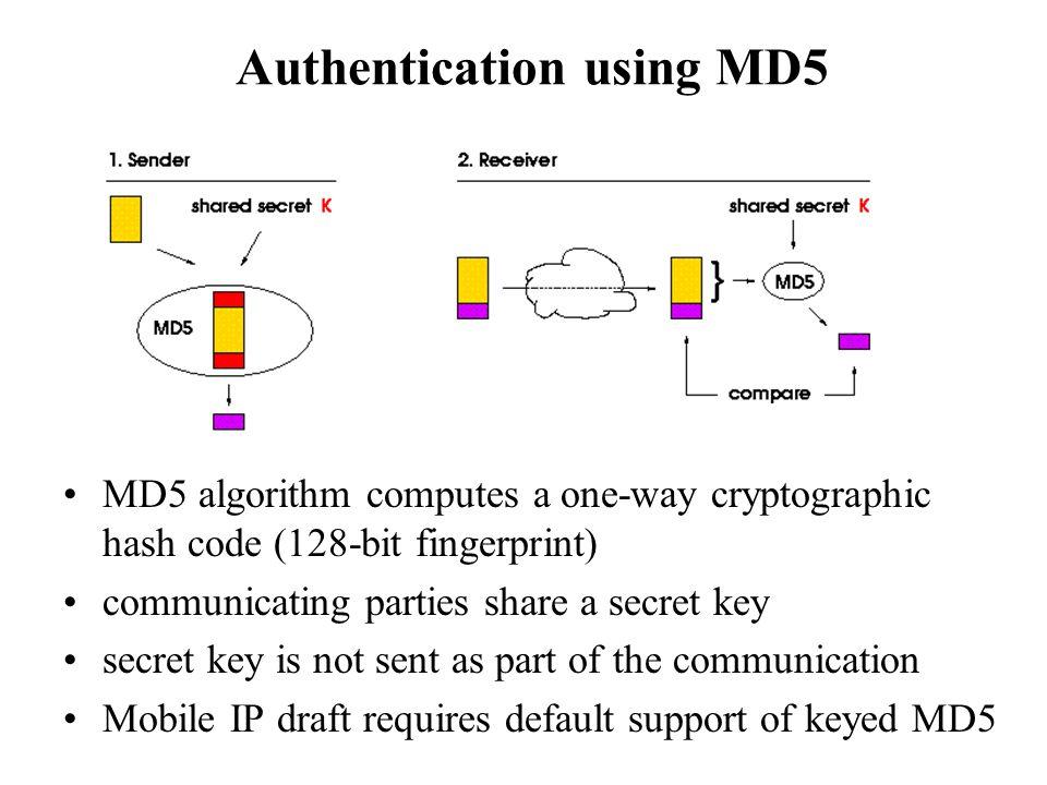 Authentication using MD5 MD5 algorithm computes a one-way cryptographic hash code (128-bit fingerprint) communicating parties share a secret key secre