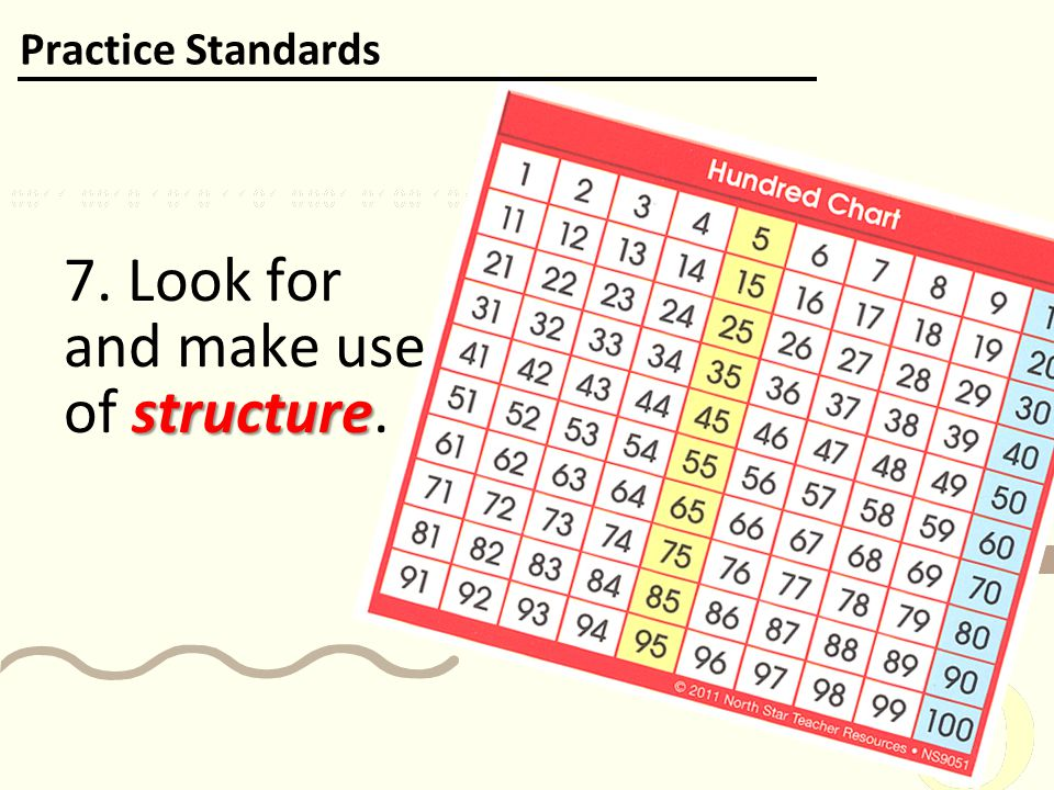 Practice Standards structure 7. Look for and make use of structure.
