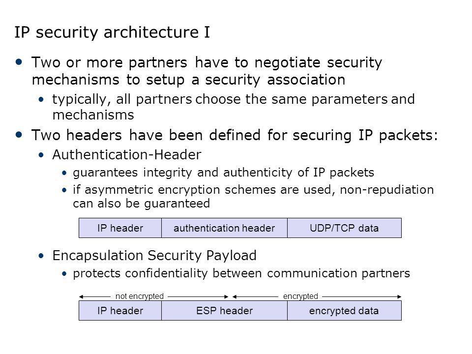 not encryptedencrypted IP security architecture I Two or more partners have to negotiate security mechanisms to setup a security association typically