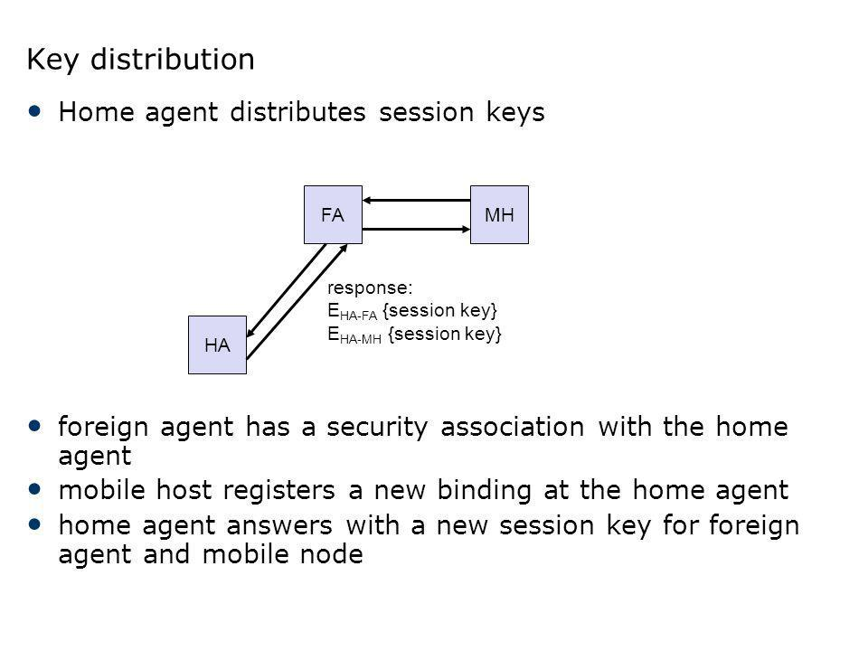 Key distribution Home agent distributes session keys foreign agent has a security association with the home agent mobile host registers a new binding