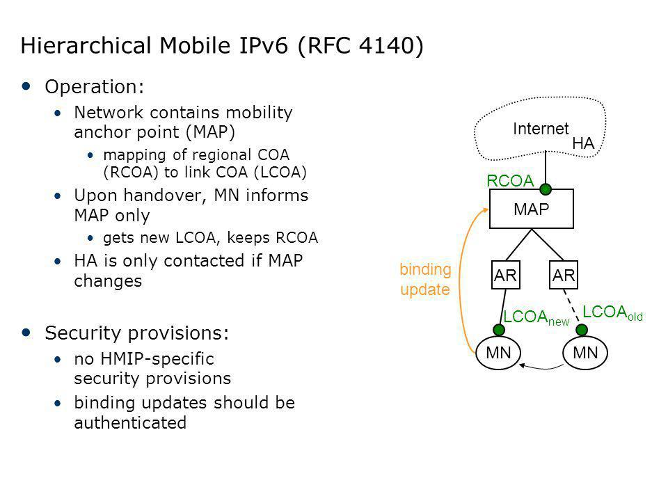 Hierarchical Mobile IPv6 (RFC 4140) Operation: Network contains mobility anchor point (MAP) mapping of regional COA (RCOA) to link COA (LCOA) Upon han