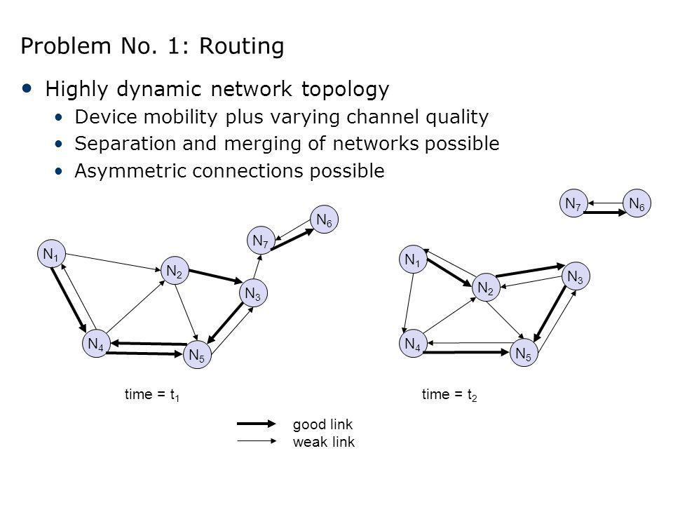 Problem No. 1: Routing Highly dynamic network topology Device mobility plus varying channel quality Separation and merging of networks possible Asymme