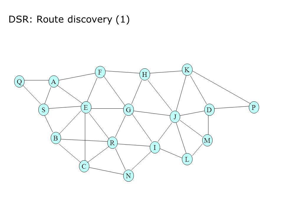 DSR: Route discovery (1) E G M H R F A B C I DS K N L P J Q