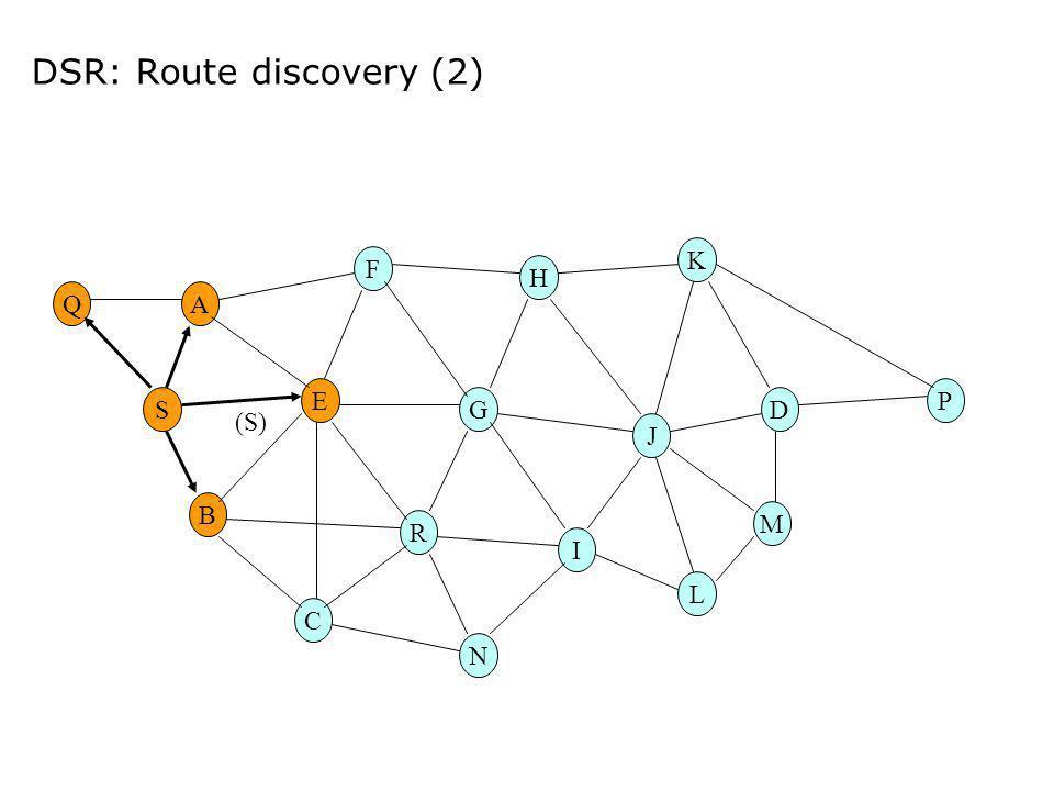 DSR: Route discovery (2) E G M H R F A B C I DS K N L P J Q (S)