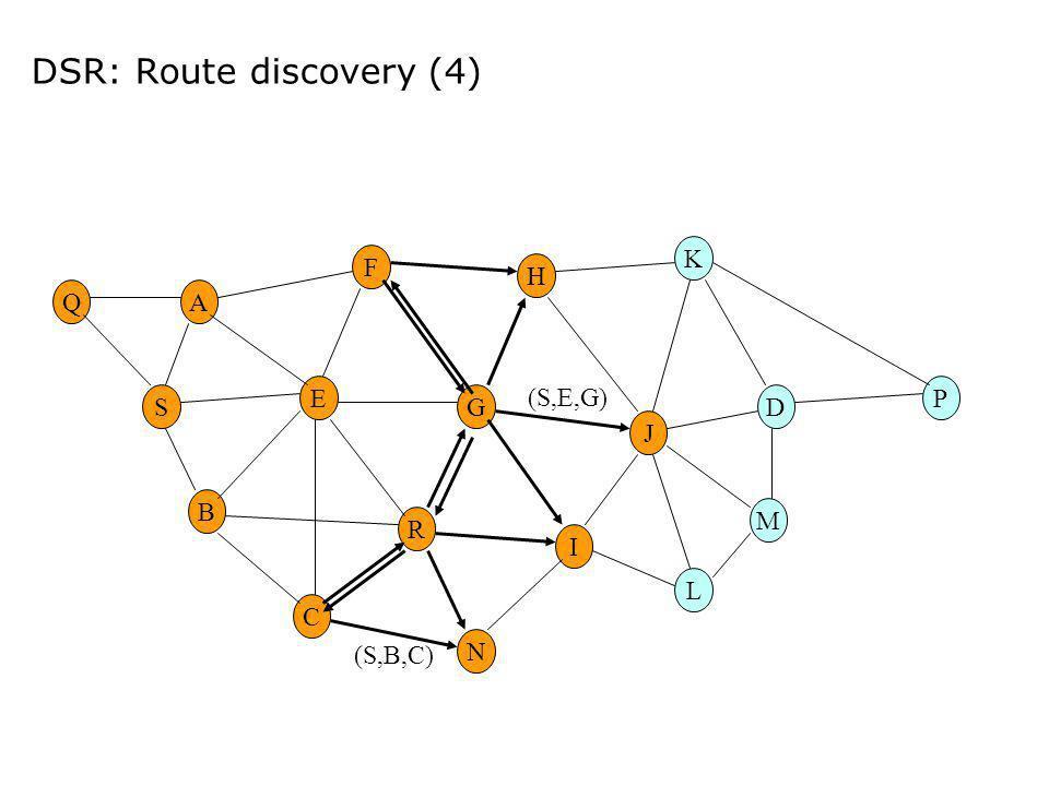 DSR: Route discovery (4) E G M H R F A B C I DS K N L P J Q (S,E,G) (S,B,C)