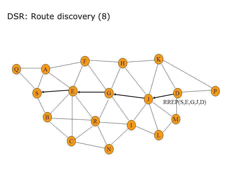 DSR: Route discovery (8) E G M H R F A B C I DS K N L P J Q RREP(S,E,G,J,D)