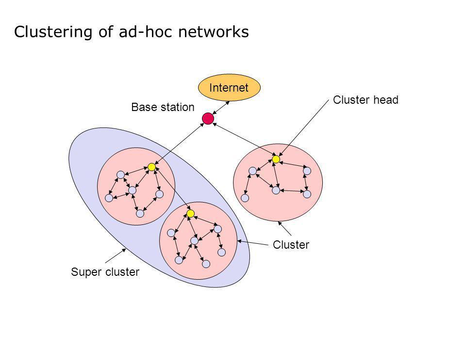 Clustering of ad-hoc networks Internet Super cluster Cluster Base station Cluster head