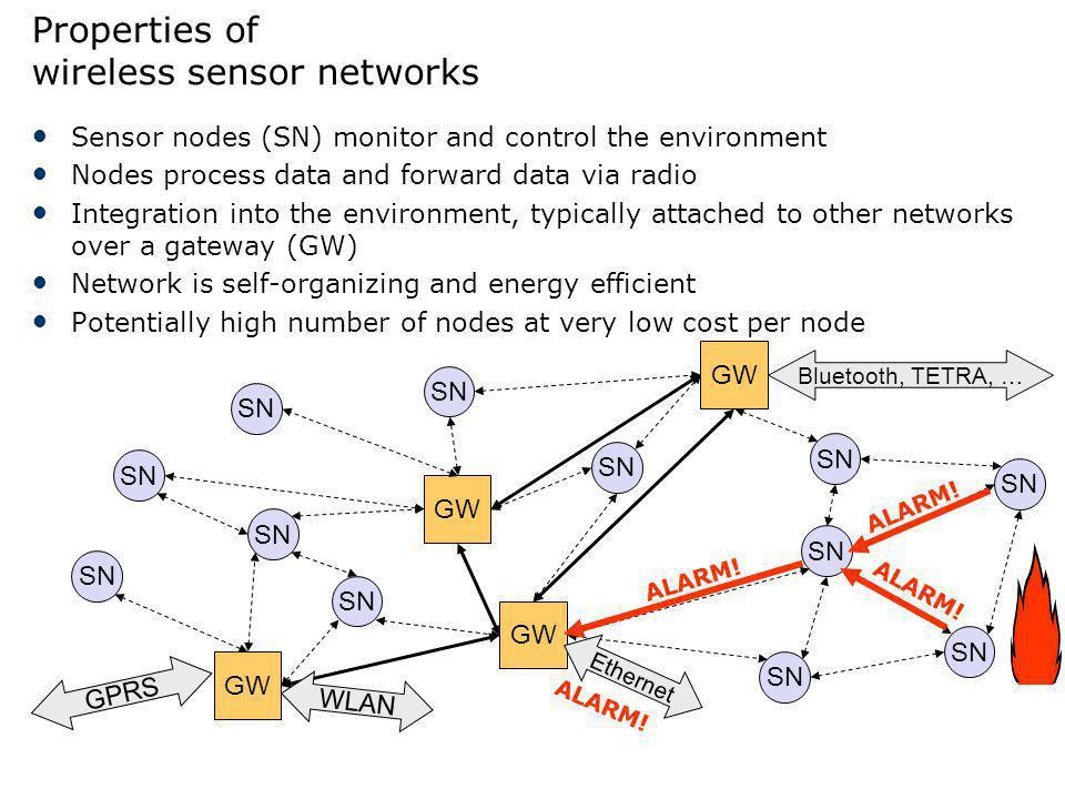 Properties of wireless sensor networks Sensor nodes (SN) monitor and control the environment Nodes process data and forward data via radio Integration