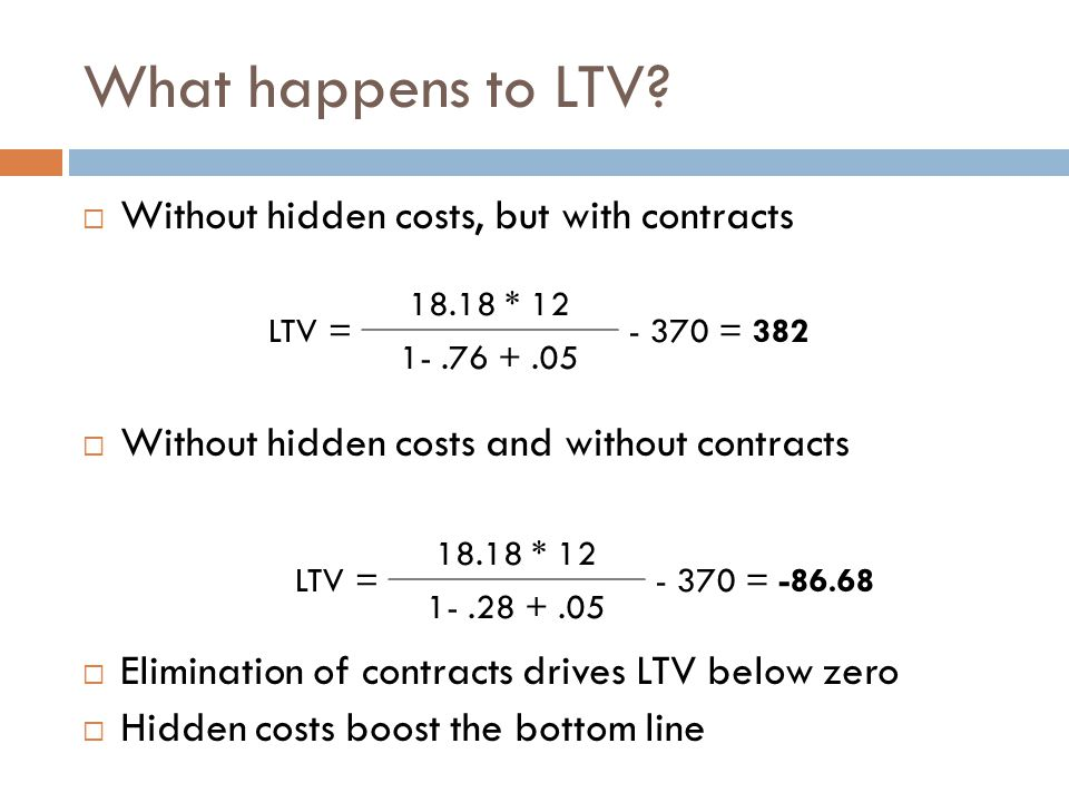 What happens to LTV? Without hidden costs, but with contracts Without hidden costs and without contracts Elimination of contracts drives LTV below zer