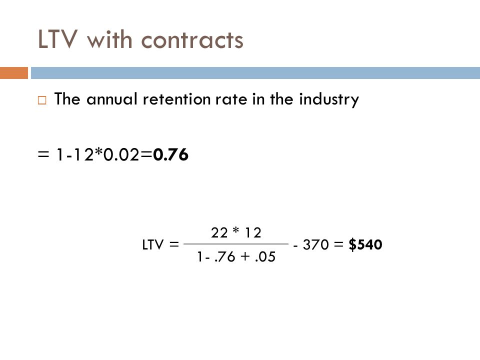 LTV with contracts The annual retention rate in the industry = 1-12*0.02=0.76 LTV = 22 * 12 - 370 = $540 1-.76 +.05