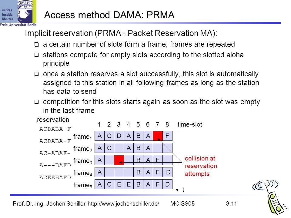 Prof. Dr.-Ing. Jochen Schiller, http://www.jochenschiller.de/MC SS053.11 Access method DAMA: PRMA Implicit reservation (PRMA - Packet Reservation MA):
