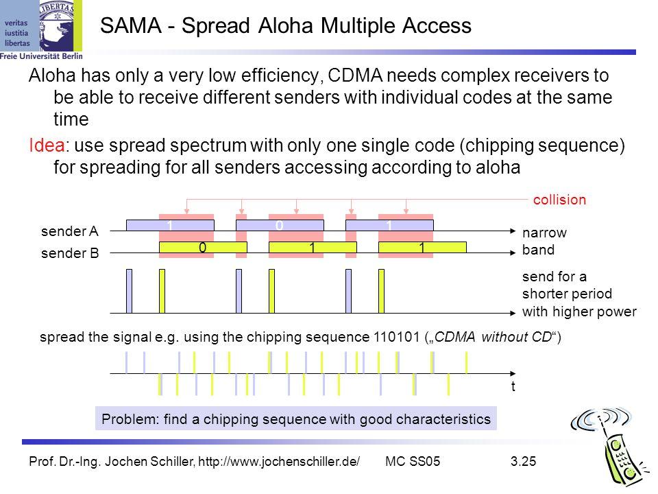 Prof. Dr.-Ing. Jochen Schiller, http://www.jochenschiller.de/MC SS053.25 Aloha has only a very low efficiency, CDMA needs complex receivers to be able
