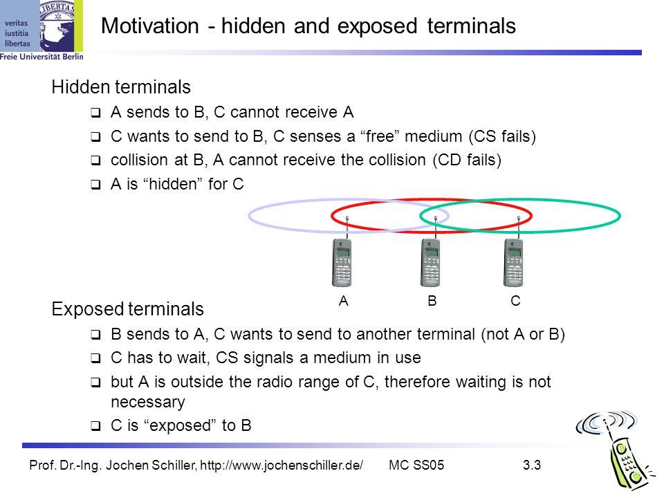 Prof. Dr.-Ing. Jochen Schiller, http://www.jochenschiller.de/MC SS053.3 Hidden terminals A sends to B, C cannot receive A C wants to send to B, C sens