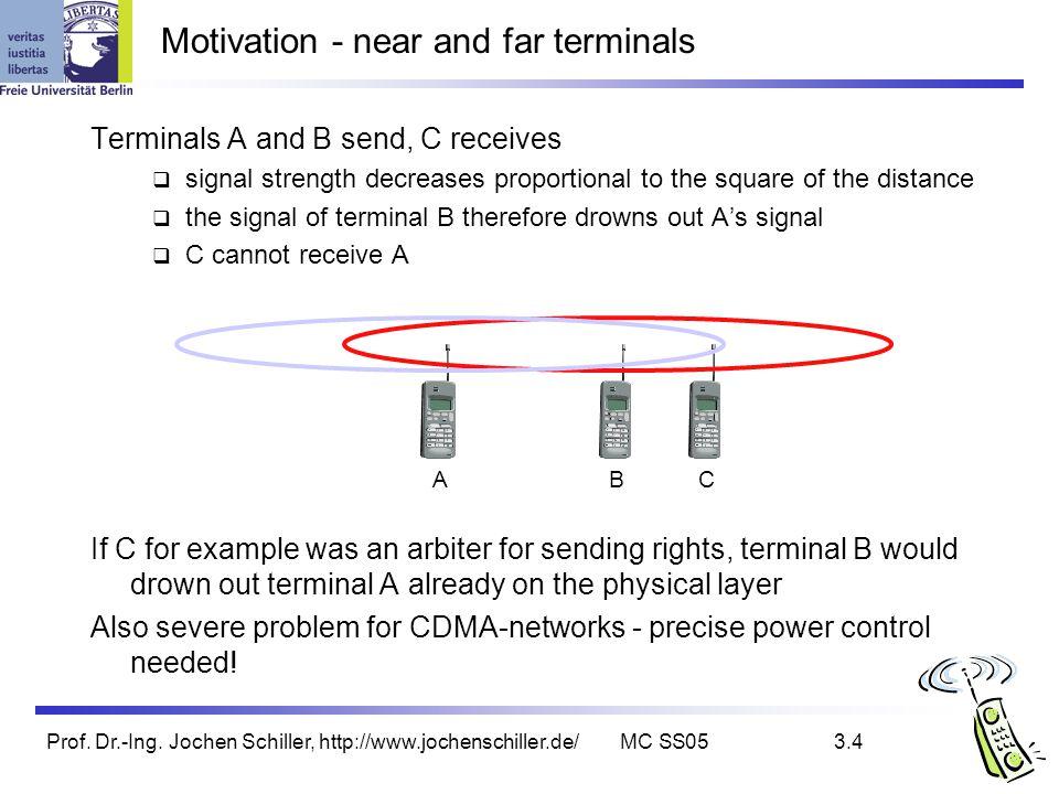 Prof. Dr.-Ing. Jochen Schiller, http://www.jochenschiller.de/MC SS053.4 Terminals A and B send, C receives signal strength decreases proportional to t