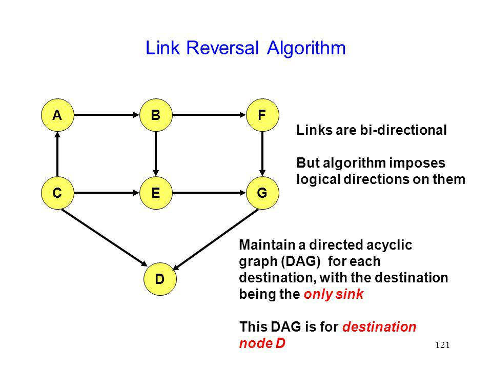 121 Link Reversal Algorithm AFB CEG D Maintain a directed acyclic graph (DAG) for each destination, with the destination being the only sink This DAG is for destination node D Links are bi-directional But algorithm imposes logical directions on them