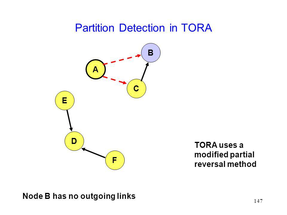 147 Partition Detection in TORA A B E D F C TORA uses a modified partial reversal method Node B has no outgoing links