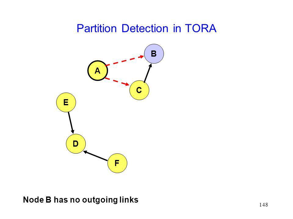 148 Partition Detection in TORA A B E D F C Node B has no outgoing links
