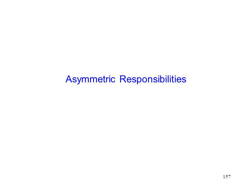 157 Asymmetric Responsibilities