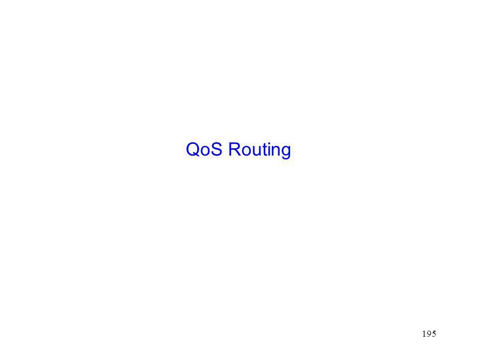 195 QoS Routing