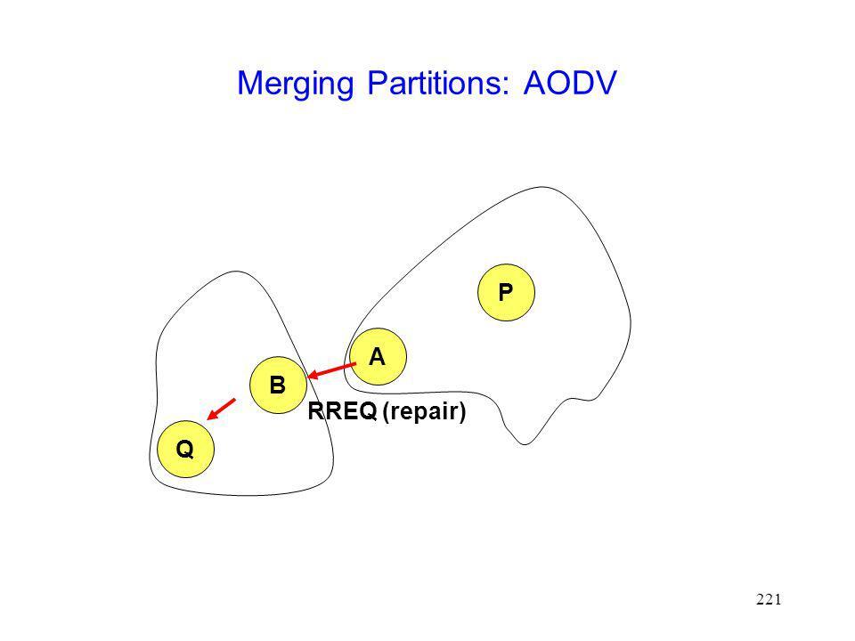 221 Merging Partitions: AODV A P Q B RREQ (repair)