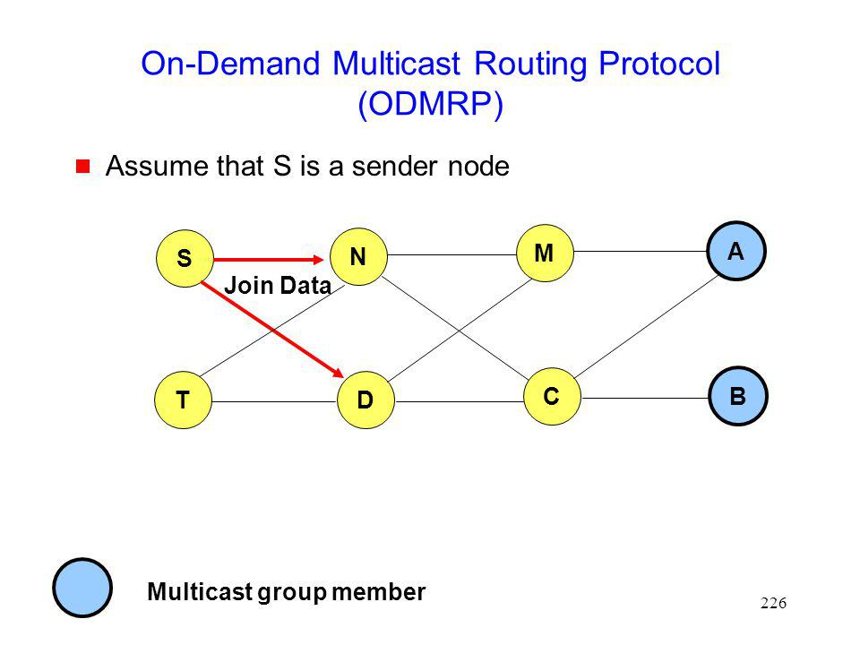 226 On-Demand Multicast Routing Protocol (ODMRP) Assume that S is a sender node S T N D Join Data Multicast group member M C A B
