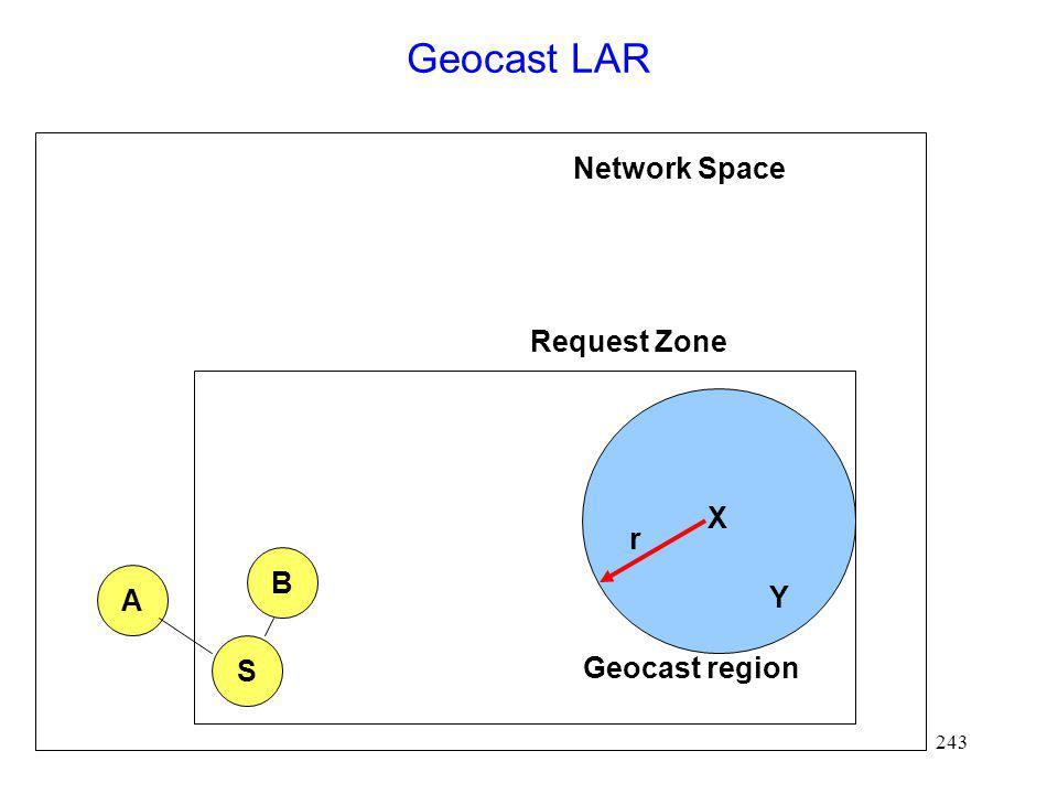 243 Geocast LAR X Y r S Request Zone Network Space B A Geocast region