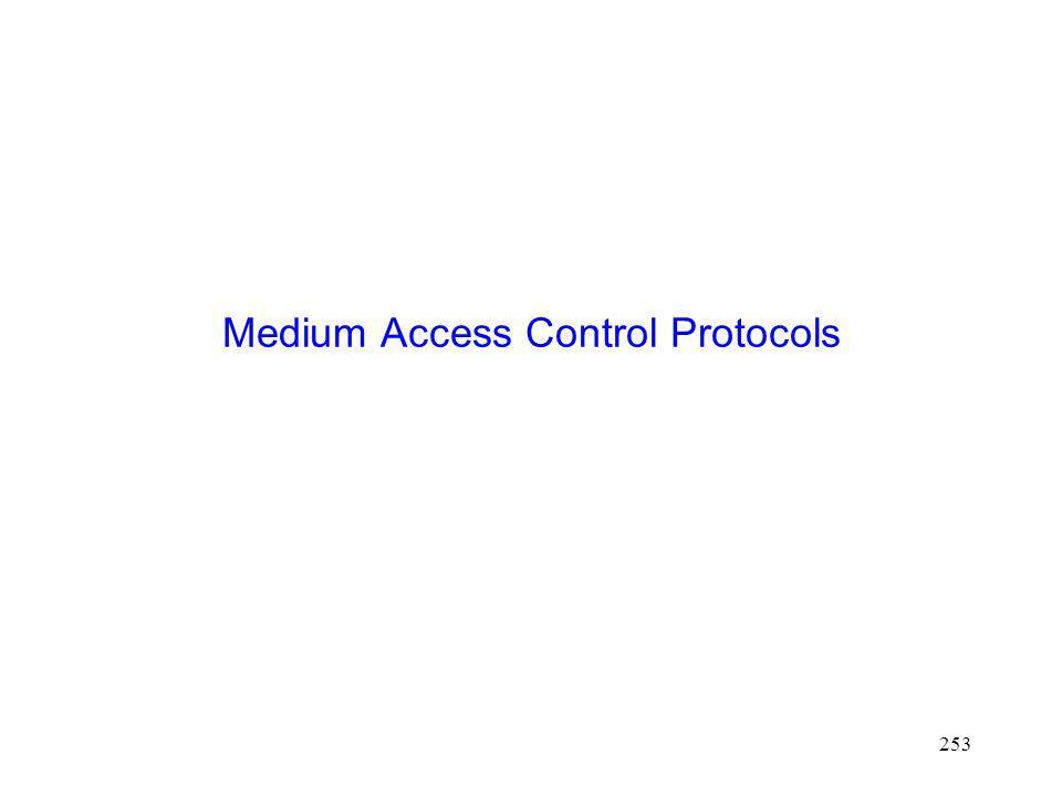 253 Medium Access Control Protocols