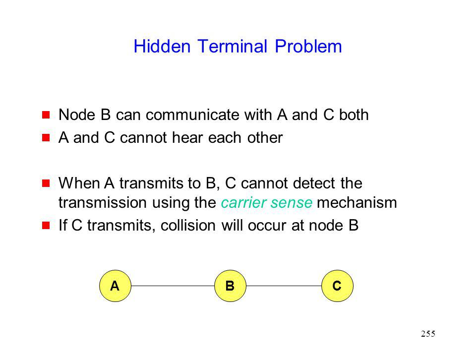 255 ABC Hidden Terminal Problem Node B can communicate with A and C both A and C cannot hear each other When A transmits to B, C cannot detect the transmission using the carrier sense mechanism If C transmits, collision will occur at node B