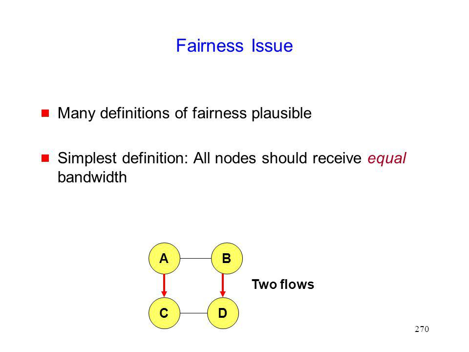 270 Fairness Issue Many definitions of fairness plausible Simplest definition: All nodes should receive equal bandwidth AB CD Two flows