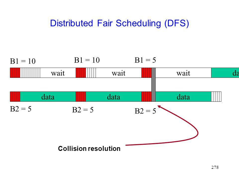 278 Distributed Fair Scheduling (DFS) data wait B1 = 10 B2 = 5 B1 = 10 B2 = 5 data wait B1 = 5 B2 = 5 Collision resolution data waitdata