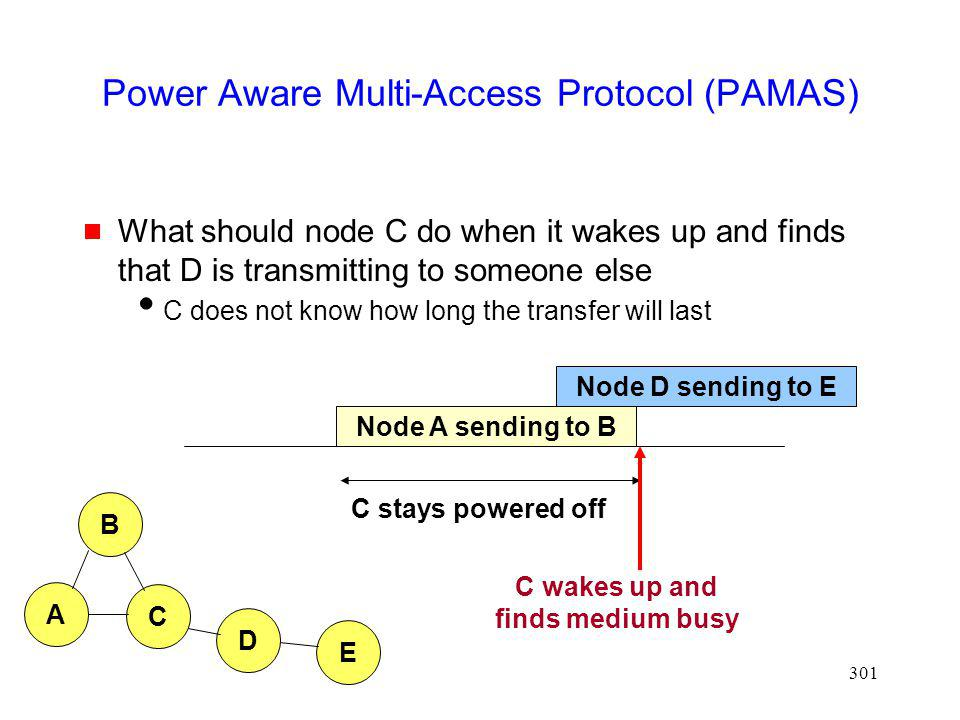 301 Power Aware Multi-Access Protocol (PAMAS) What should node C do when it wakes up and finds that D is transmitting to someone else C does not know how long the transfer will last Node A sending to B C stays powered off C B A D E Node D sending to E C wakes up and finds medium busy