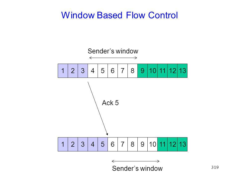 319 Window Based Flow Control 23456789101113112 Senders window 23456789101113112 Senders window Ack 5