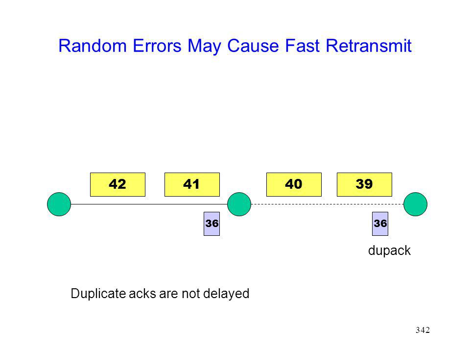 342 Random Errors May Cause Fast Retransmit 42413940 36 Duplicate acks are not delayed 36 dupack