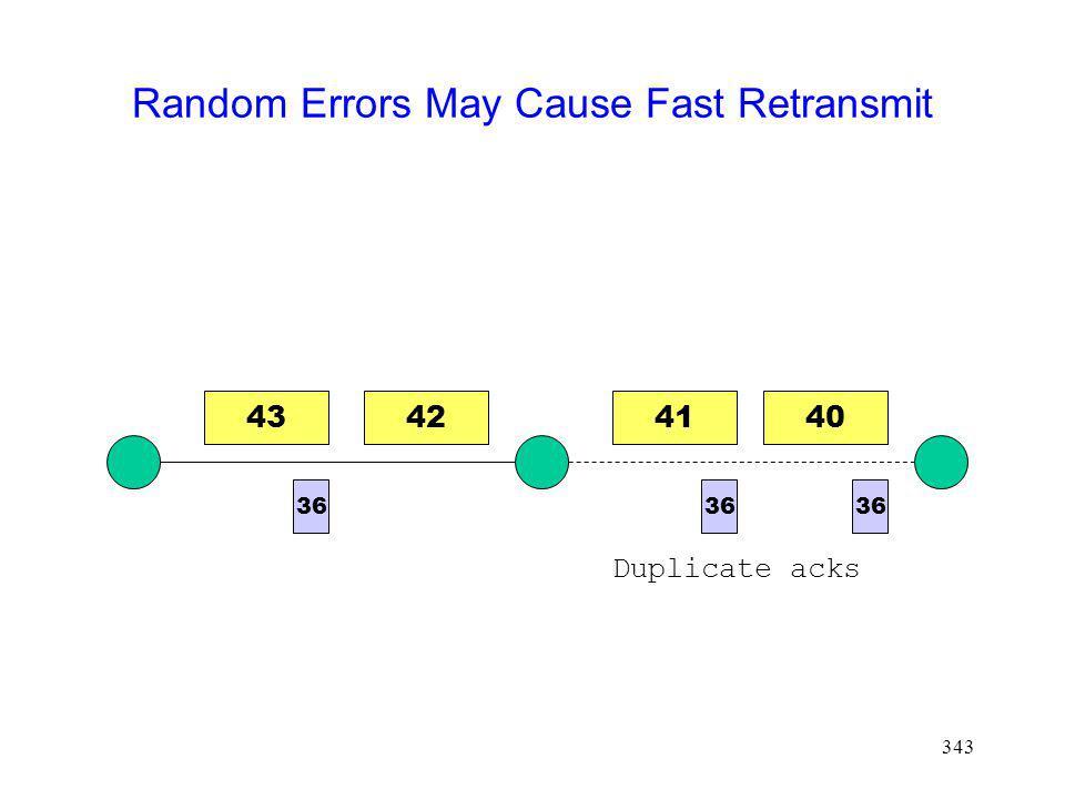 343 Random Errors May Cause Fast Retransmit 40 36 Duplicate acks 414342