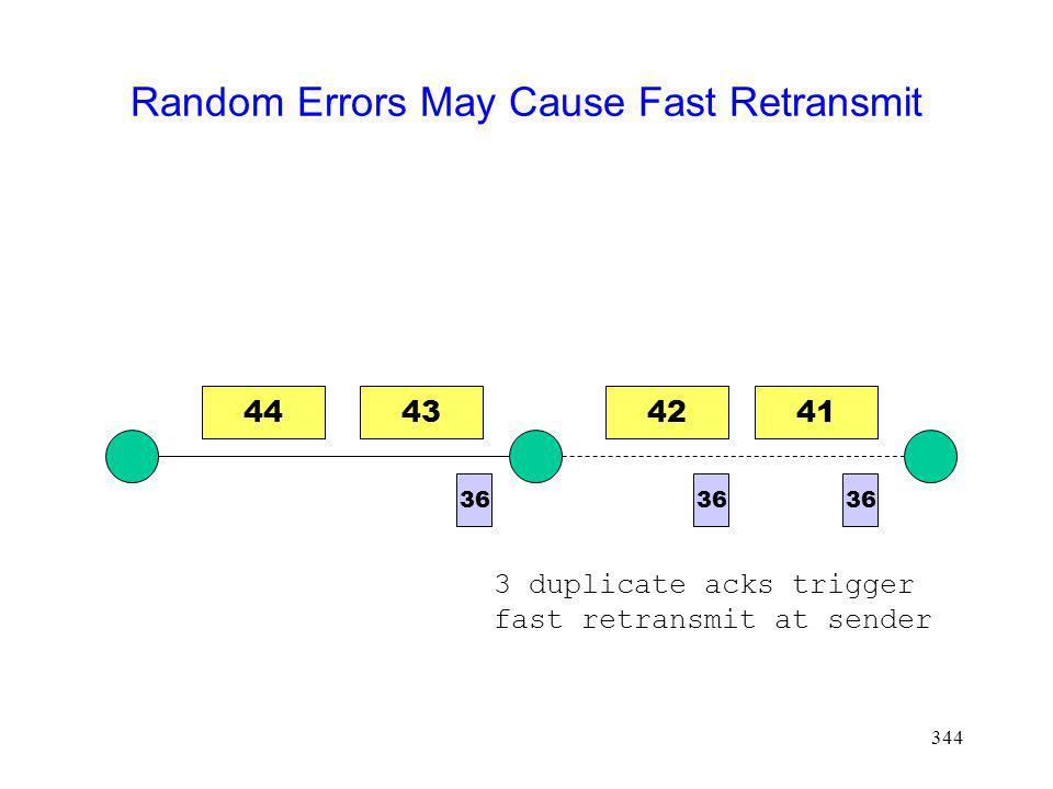 344 Random Errors May Cause Fast Retransmit 41 36 3 duplicate acks trigger fast retransmit at sender 424443 36