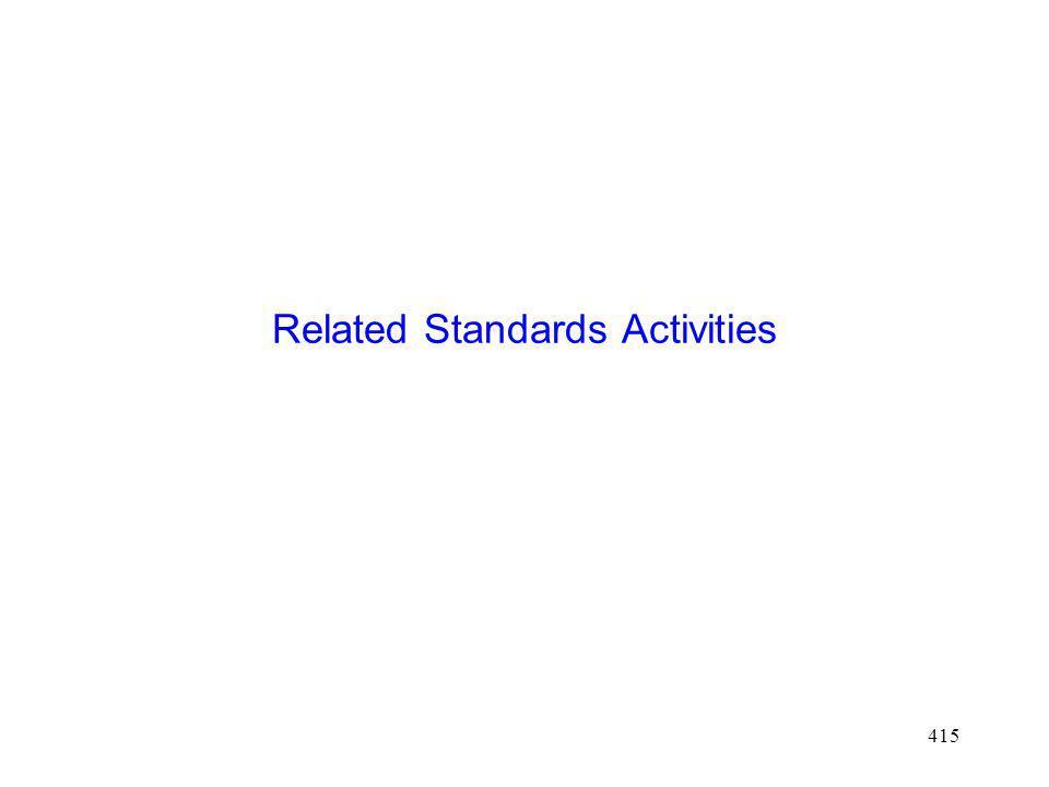 415 Related Standards Activities