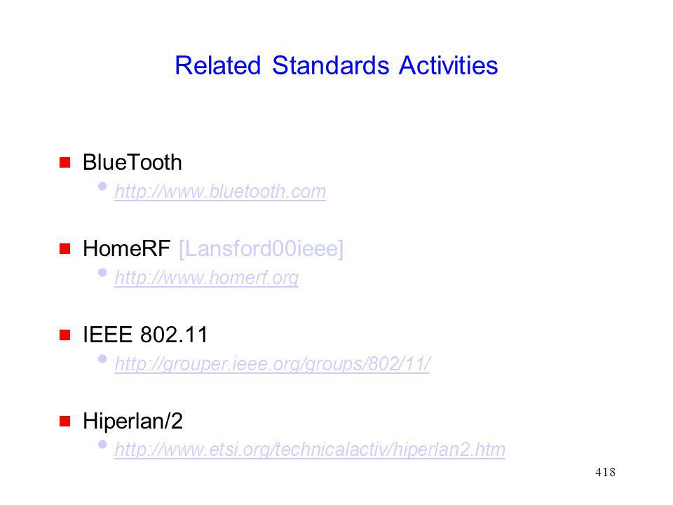 418 Related Standards Activities BlueTooth http://www.bluetooth.com HomeRF [Lansford00ieee] http://www.homerf.org IEEE 802.11 http://grouper.ieee.org/