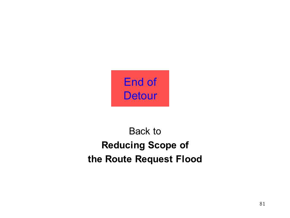81 Back to Reducing Scope of the Route Request Flood End of Detour