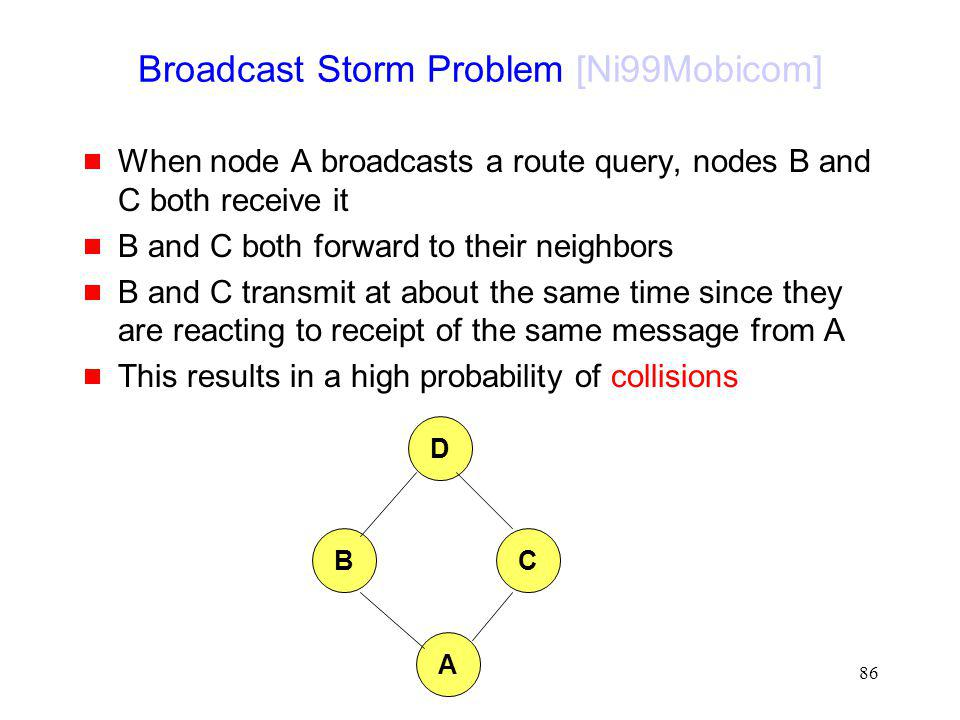 86 B D C A Broadcast Storm Problem [Ni99Mobicom] When node A broadcasts a route query, nodes B and C both receive it B and C both forward to their neighbors B and C transmit at about the same time since they are reacting to receipt of the same message from A This results in a high probability of collisions