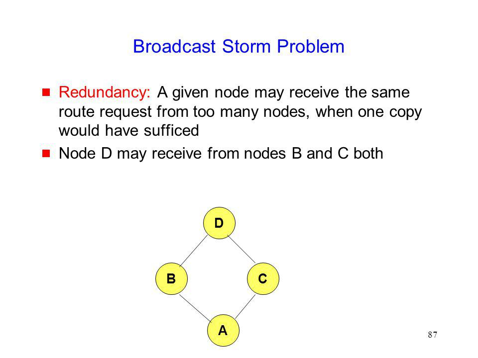 87 Broadcast Storm Problem Redundancy: A given node may receive the same route request from too many nodes, when one copy would have sufficed Node D may receive from nodes B and C both B D C A