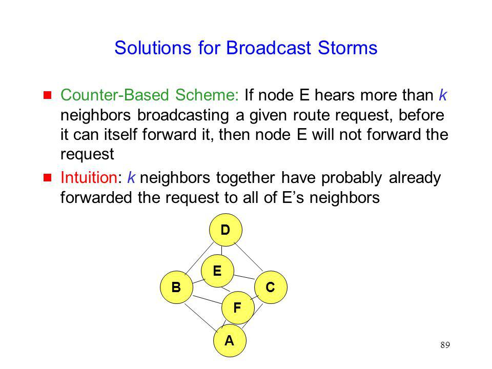 89 B D C A F E Solutions for Broadcast Storms Counter-Based Scheme: If node E hears more than k neighbors broadcasting a given route request, before it can itself forward it, then node E will not forward the request Intuition: k neighbors together have probably already forwarded the request to all of Es neighbors