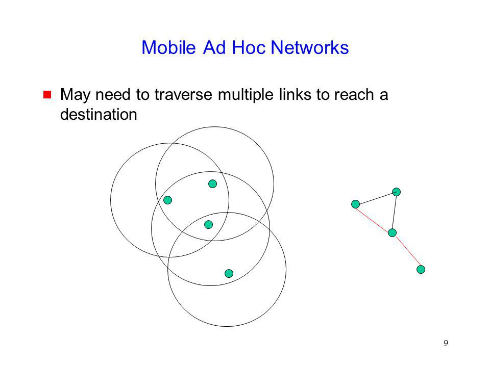 9 Mobile Ad Hoc Networks May need to traverse multiple links to reach a destination