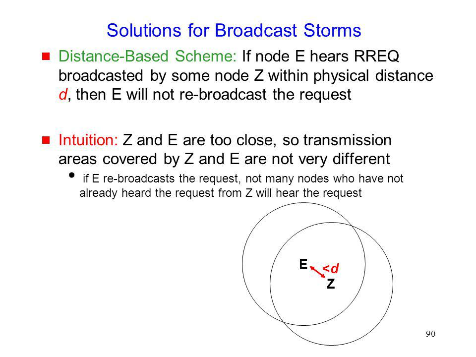 90 E Z <d<d Solutions for Broadcast Storms Distance-Based Scheme: If node E hears RREQ broadcasted by some node Z within physical distance d, then E will not re-broadcast the request Intuition: Z and E are too close, so transmission areas covered by Z and E are not very different if E re-broadcasts the request, not many nodes who have not already heard the request from Z will hear the request