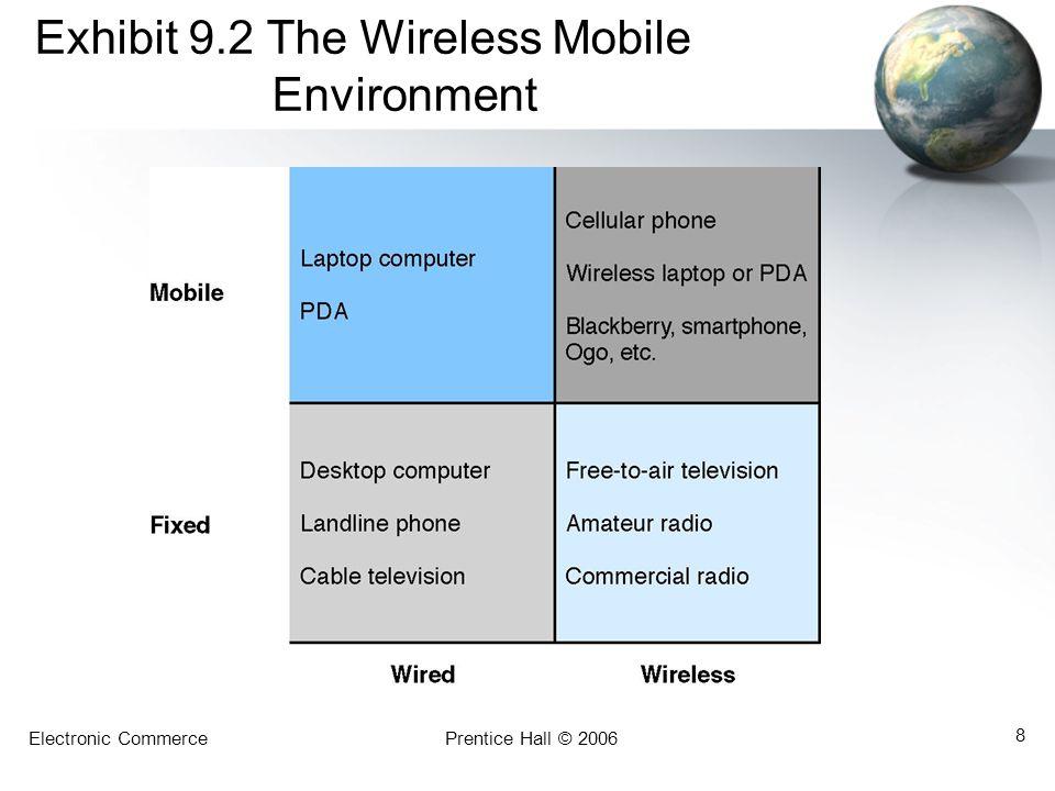 Electronic CommercePrentice Hall © 2006 8 Exhibit 9.2 The Wireless Mobile Environment