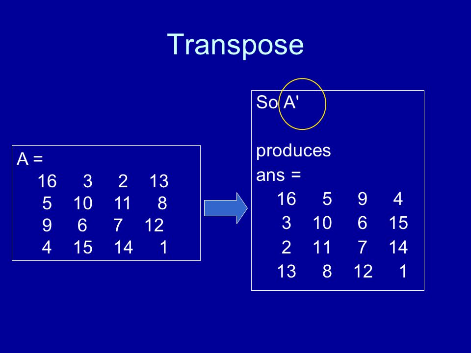 Transpose So A produces ans = 16 5 9 4 3 10 6 15 2 11 7 14 13 8 12 1 A = 16 3 2 13 5 10 11 8 9 6 7 12 4 15 14 1