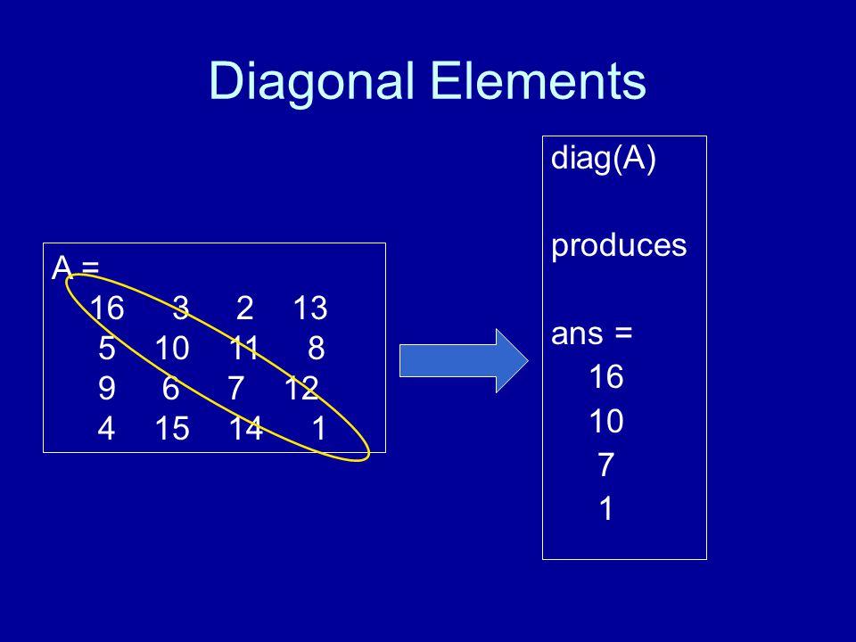 Diagonal Elements diag(A) produces ans = 16 10 7 1 A = 16 3 2 13 5 10 11 8 9 6 7 12 4 15 14 1