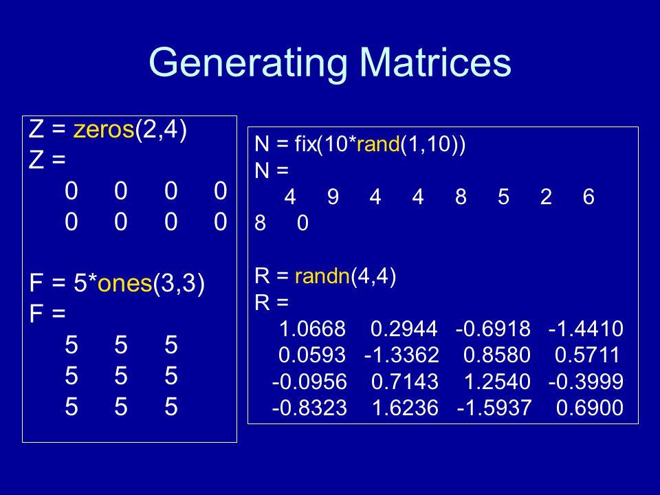 Generating Matrices Z = zeros(2,4) Z = 0 0 0 0 F = 5*ones(3,3) F = 5 5 5 N = fix(10*rand(1,10)) N = 4 9 4 4 8 5 2 6 8 0 R = randn(4,4) R = 1.0668 0.2944 -0.6918 -1.4410 0.0593 -1.3362 0.8580 0.5711 -0.0956 0.7143 1.2540 -0.3999 -0.8323 1.6236 -1.5937 0.6900