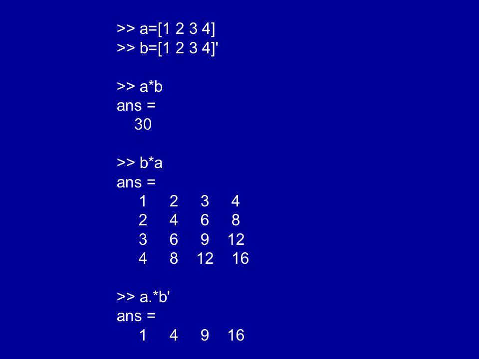 >> a=[1 2 3 4] >> b=[1 2 3 4] >> a*b ans = 30 >> b*a ans = 1 2 3 4 2 4 6 8 3 6 9 12 4 8 12 16 >> a.*b ans = 1 4 9 16